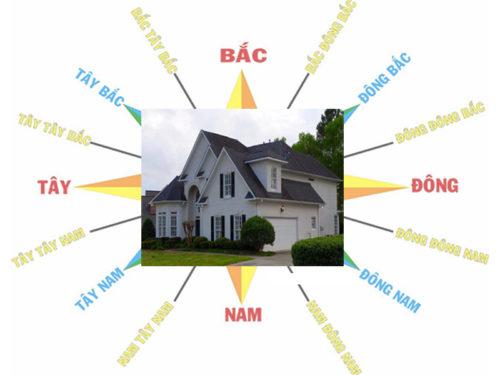 Coi hướng nhà theo tuổi mang lại vượng khí cho ngôi nhà